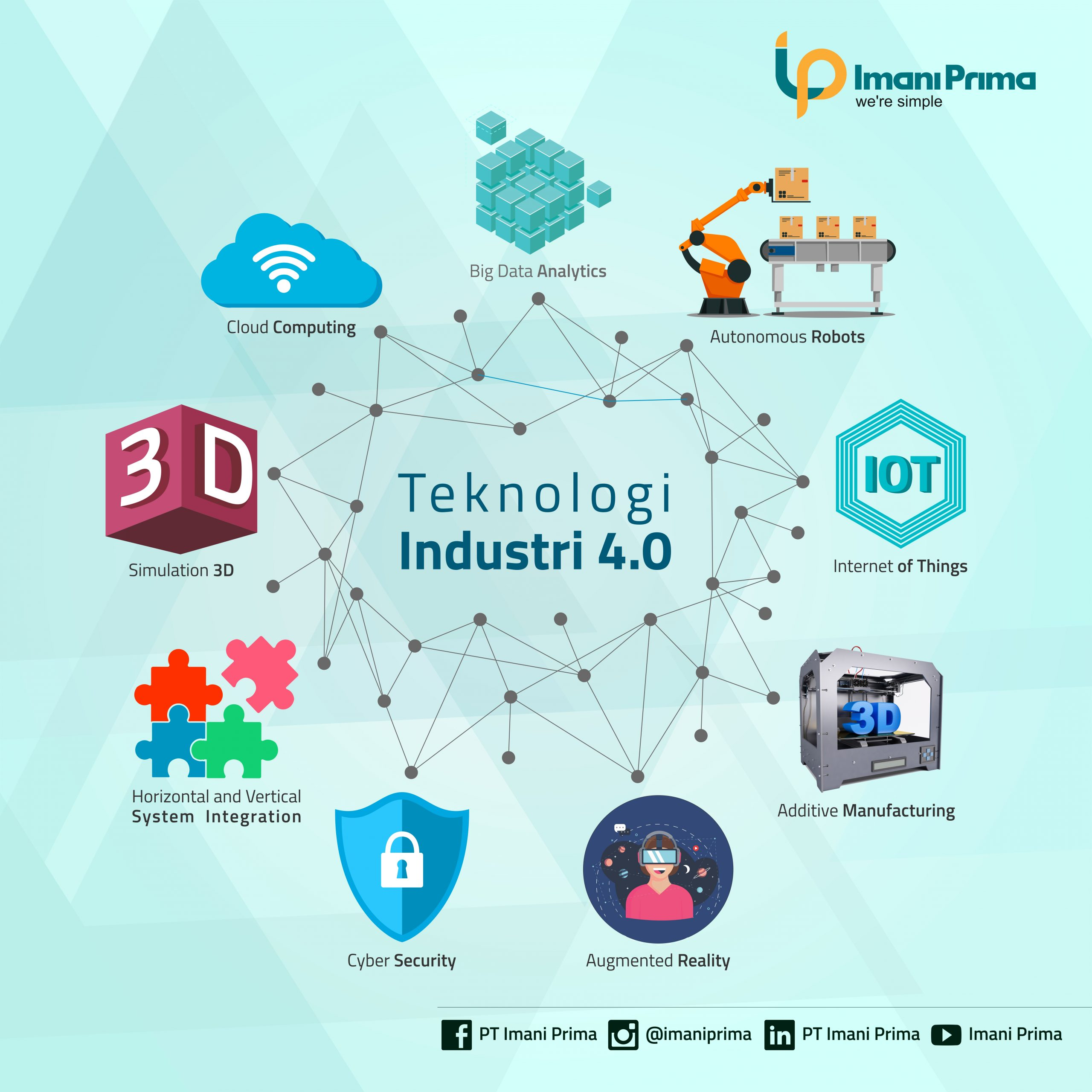 9 Technologies in Industry 4.0